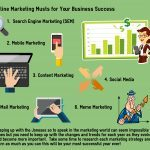 6 Online Marketing Musts for Your Business Success