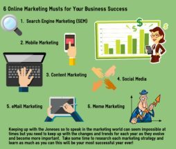 Why Will Successful Internet Marketing Turn You On?